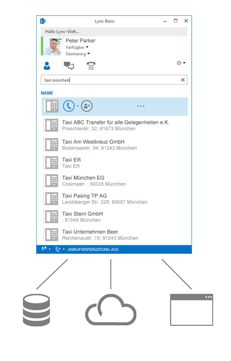 Microsoft Lync Integration mit XPhone Essentials